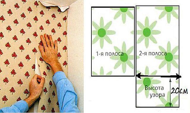 Очень важно правильно раскроить полотна, чтобы добиться совмещения рисунка на обоях