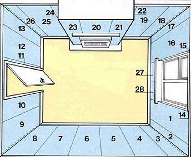 Чтобы работа прошла успешно, необходимо заранее определиться со схемой расположения полотен на стенах