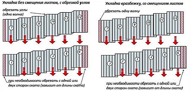 Для наглядного сравнения – схемы укладки без смещения и с подрезкой углов, и со смещением на несколько волн, но уже без подрезки