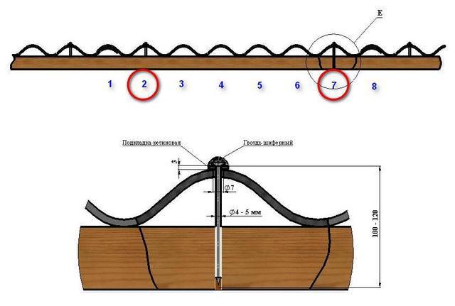 Расположение гвоздей при креплении восьмиволнового шифера.