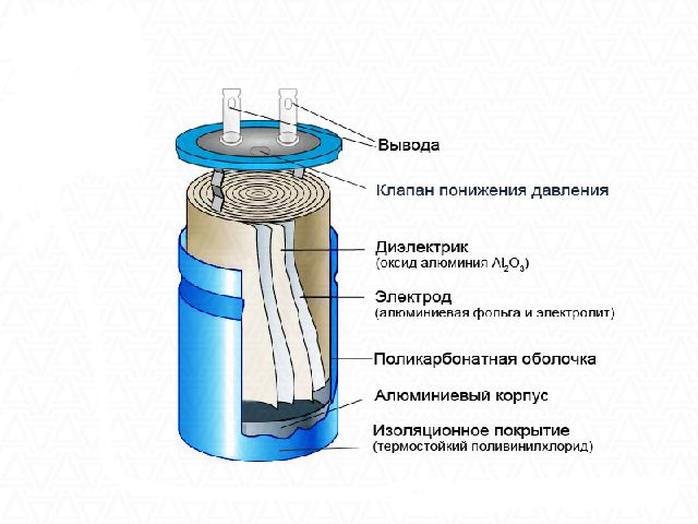 Пусковой конденсатор CD60