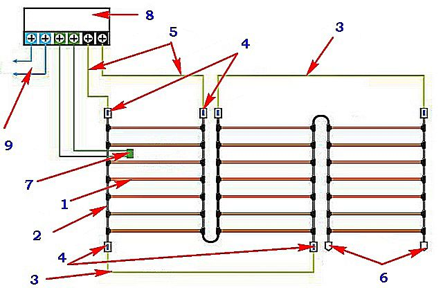 Типовая схема раскладки и коммутации стержневых нагревательных матов