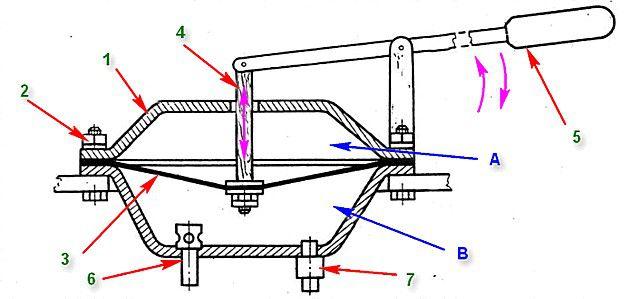 Схема устройства и принцип действия ручного мембранного насоса