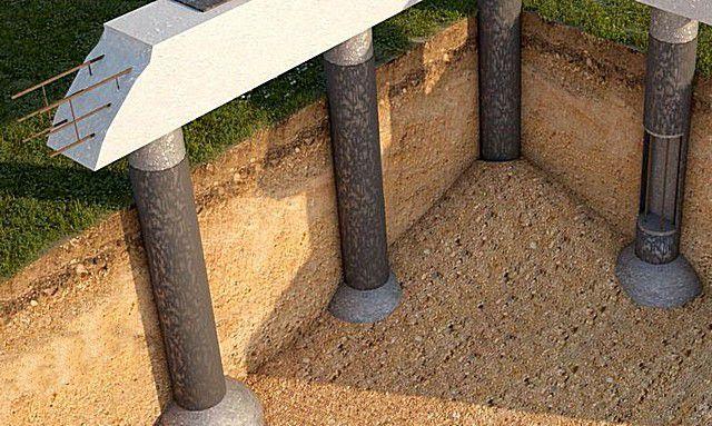 Примерная схема свайного фундамента, возведенного по буронабивной технологии