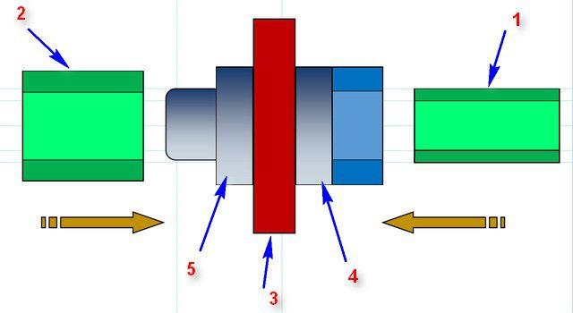 Принцип муфтовой сварки ПП-труб, схема №1