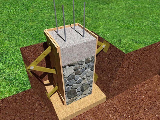 Пример сооружения опоры столбчатого фундамента – из бутового камня и железобетона