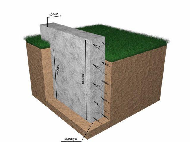 Правильно рассчитать оптимальную глубину заложения фундамента для массивных построек или для сложных грунтов сможет только специалист