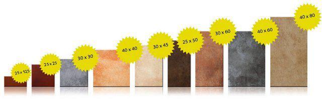 Не стремитесь при первом опыте укладки использовать слишком крупную или, наоборот, мелкую плитку. Оптимальное решение – кафель средних размеров, в пределах 200 ÷ 400 мм