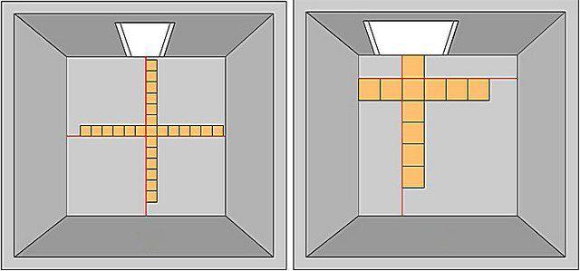 Возможные варианты укладки стартовых рядов керамической плитки
