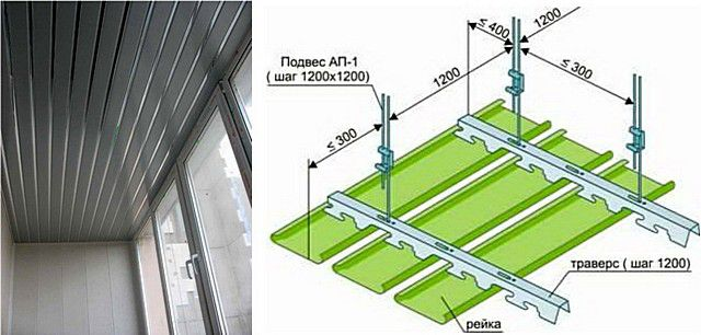 Реечный потолок на балконе (слева) и принципиальная схема его монтажа. Как видите, ничего особо сложного