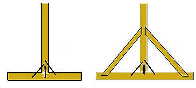 Обычный шпренгельный узел (слева) и усиленная шпренгельная ферма (справа)