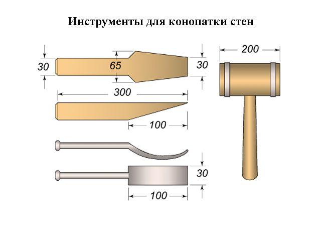Набор инструмента мастера-конопатчика. Заметьте, что весь инструмент не брендовый