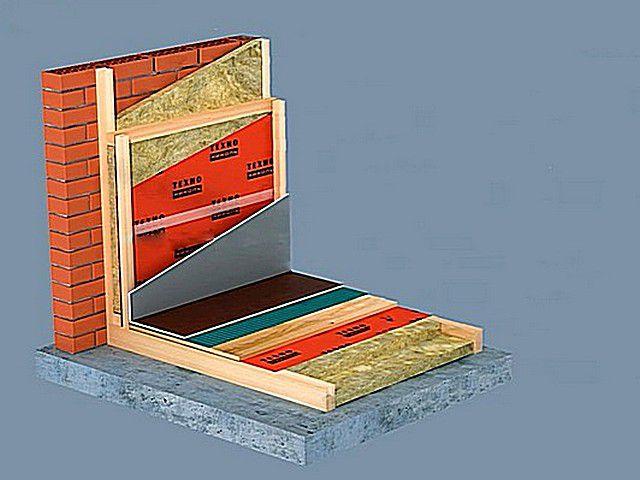 Слой утепления должен, в комплексе с другими материалами стены или перекрытия, обеспечить требуемое значение сопротивления теплопередаче.