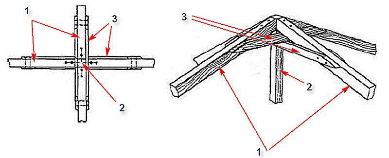 Вариант крепления наслонных накосных стропил на центральной стойке (бабке)