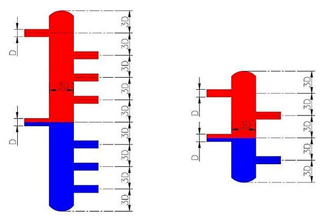 Типовые схемы гидрострелок: справа – простейшая, слева – с патрубками на несколько контуров теплообмена.