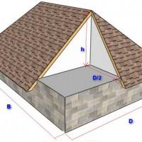 Калькулятор расчета площади кровли вальмовой или шатровой крыши