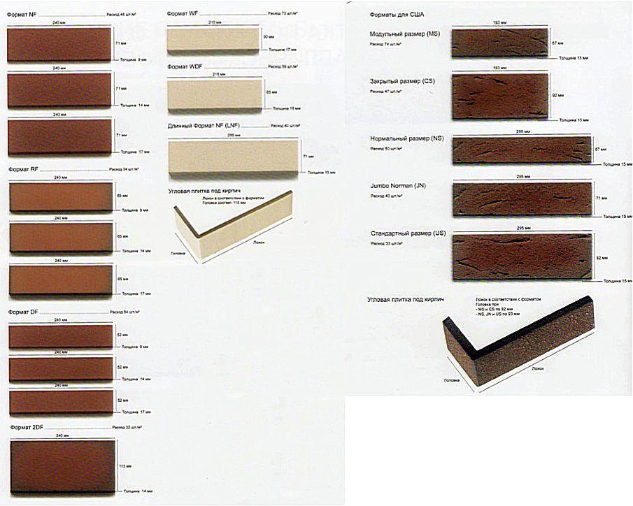Распространенные форматы облицовочной клинкерной плитки
