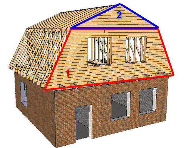 Пример разделения общей площади фронтона на две более простые фигуры: 1 – трапеция, 2 - треугольник