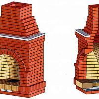 Калькулятор расчета сечения дымохода камина