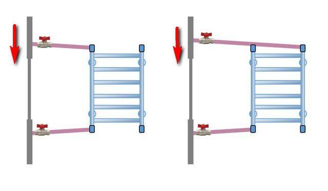 Схемы бокового и диагонального подключения полотенцесушителя-«лестницы» с зауженным байпасом на стояке