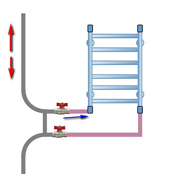 Схема со смещенным байпасом и нижним подключением полотенцесушителя