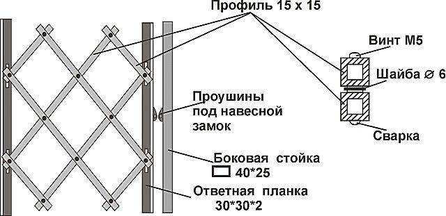 Наиболее сложны в изготовлении складные или раздвижные решетки – из-за немало количества шарнирных соединений, требующих точной подгонки