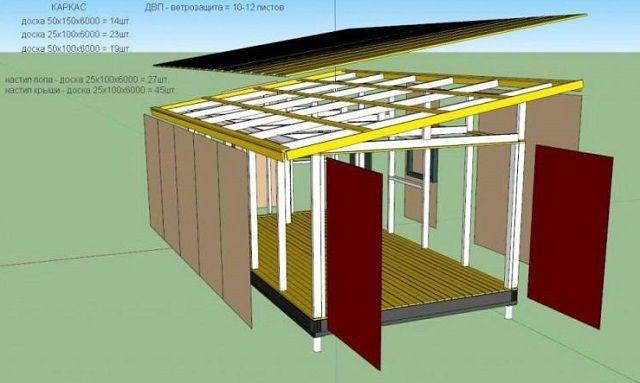 Для односкатной крыши обычно сразу предусматривают, чтобы одна стена гаража была выше другой