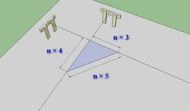 Никогда не подводящее правило «египетского треугольника»