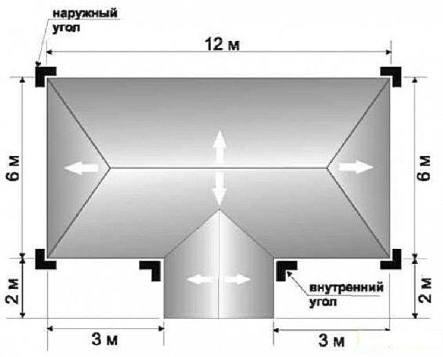 Расчет необходимого количества деталей системы производится на базе имеющегося плана здания. Белыми стрелками показано направление собираемых системой потоков воды со скатов