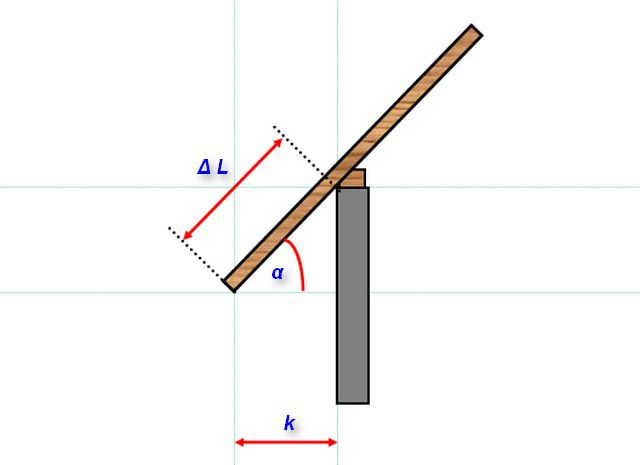 Карнизный свес, создаваемый за счет удлинения стропильных ног за линию мауэрлата