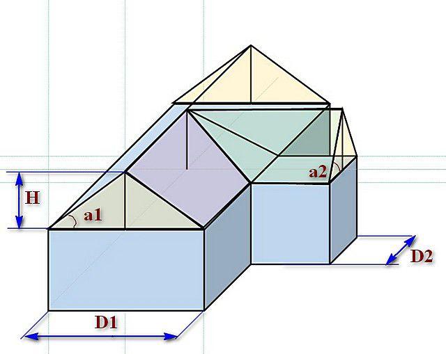 Схема для демонстрации принципа расчета трехщипцовой стропильной системы