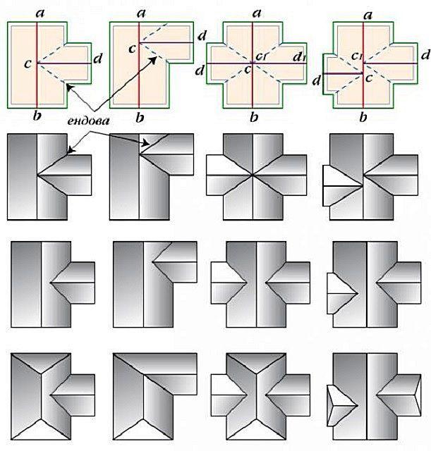 Многощипцовые крыши могут иметь множество вариантов конструкции – они могут применяться и для домов с пристройками, и для выделения отдельных фронтонов (щипцов) под дополнительные мансардные окна