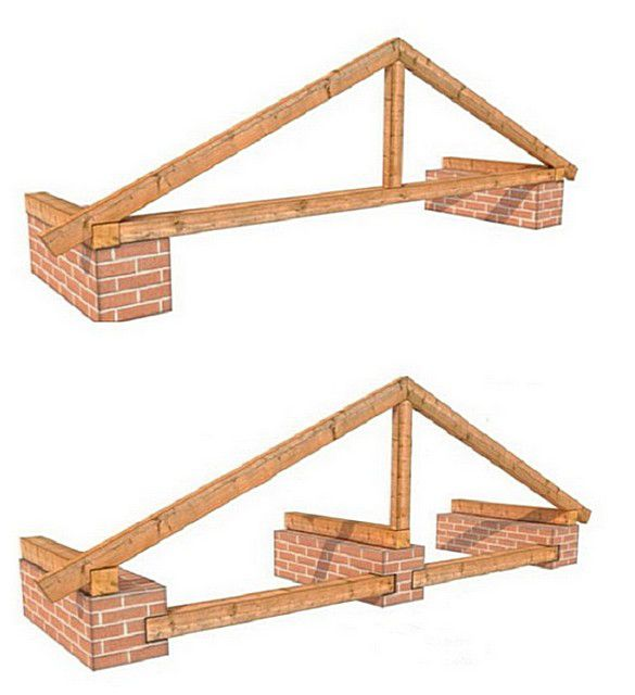 В конструкции сложной многощипцовой крыши могут одновременно использоваться как висячие стропила (показаны сверху), так и наслонные, если имеется внутренняя капитальная перегородка