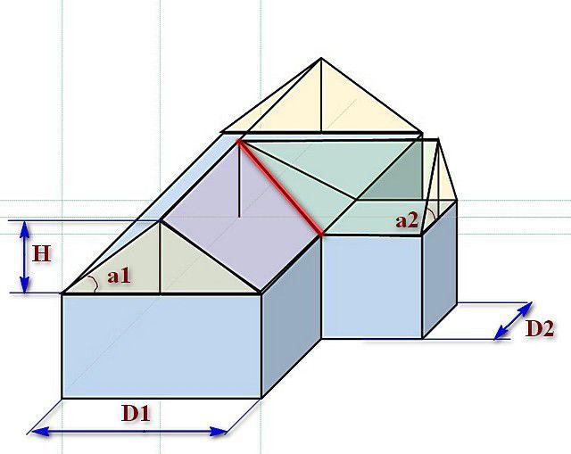 Примерная схема трехщипцовой крыши с равной высотой отделов стропильной системы