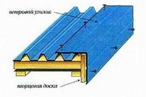прс32