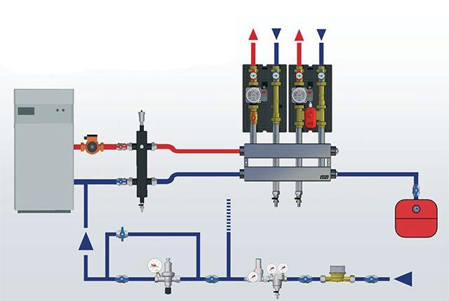 Расположение узла автоматической подпитки, предлагаемое специалистами концерна FAR