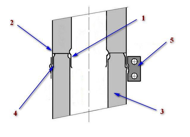 Схема правильного соединения сэндвич-труб, объединяющая достоинства обеих принципов монтажа