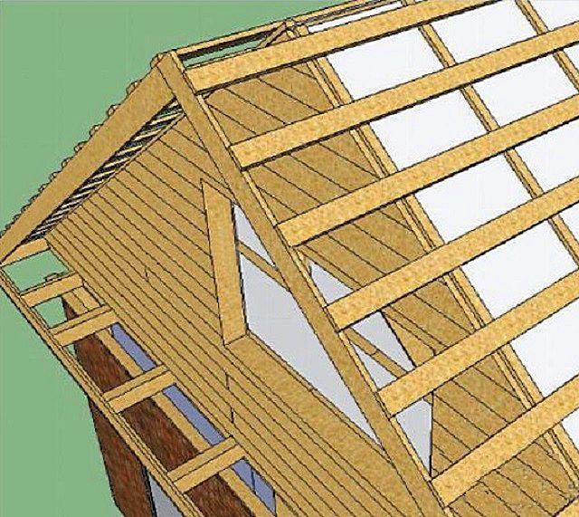 Подшив фронтона крыши своими руками
