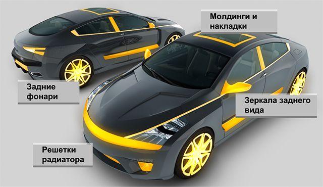 Самые ответственные пластиковые детали экстерьера автомобилей изготавливают из ASA-сополимера (акрила)