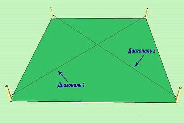 Обязательно еще раз промерьте диагонали фундамента – еще есть шанс исправить ранее допущенную ошибку кирпичной кладкой цоколя