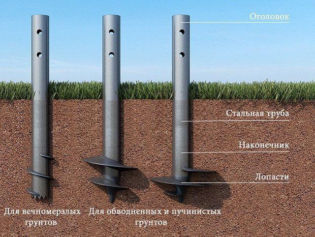 Различные типы винтовых свай — выбор проводится в зависимости от грунта им планируемой нагрузки на опоры.