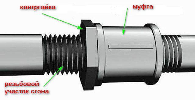 «Классический» сгон, которым уже не один десяток лет широко пользуются все сантехники для монтажа врезок в трубопроводы