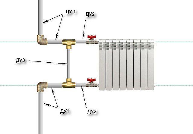 Простейшая схема установки байпаса в обвязке радиатора на вертикальном стояке отопления однотрубной системы многоэтажки