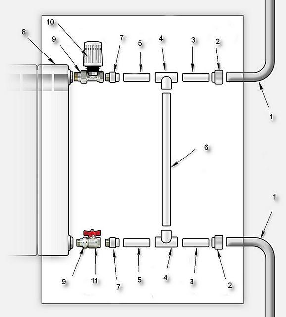 Обвязка радиатора с байпасом из полипропиленовых труб