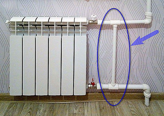 Самый, пожалуй, простой и наиболее часто встречающийся пример байпаса – труба-перемычка между подводками к радиатору отопления