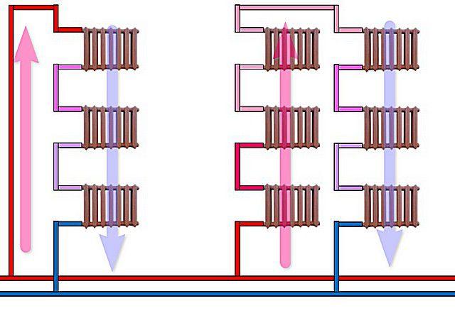 Схемы однотрубных разводок в многоэтажном доме: слева – с верхней подачей теплоносителя, справа – с нижней. Байпасов на радиаторах нет, и система чрезвычайно уязвима
