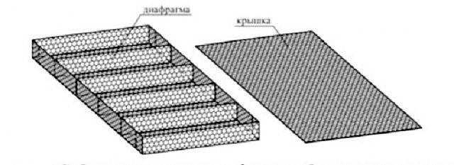 «Матрасный» габион в собранном виде и его крышка