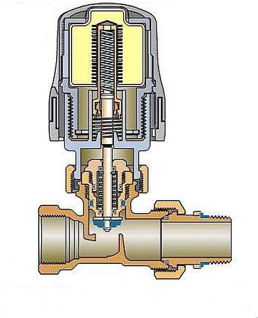 Термоголовка с сильфонным механизмом уже может считаться полноценной автоматикой