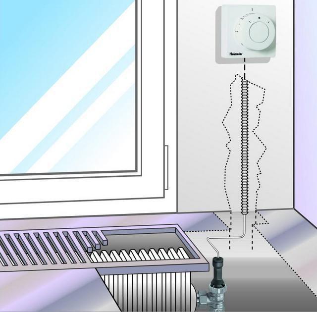 Конвектор расположен скрыто, а термоголовка-привод связана капиллярной трубкой с выносным блоком управления