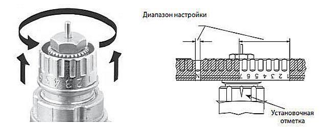 Примерная схема предварительной настройки термоклапана